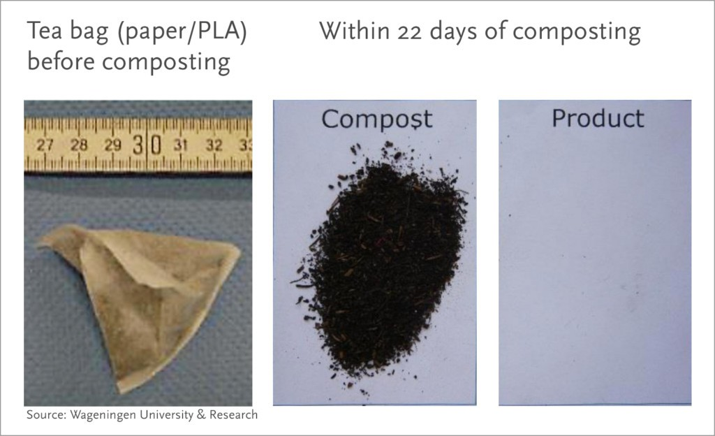 Industrielle Kompostierung von Biokunststoffen