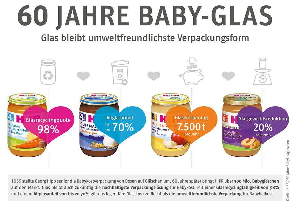 HiPP Gläschen: Umweltfreundlichste Verpackung für Babykost