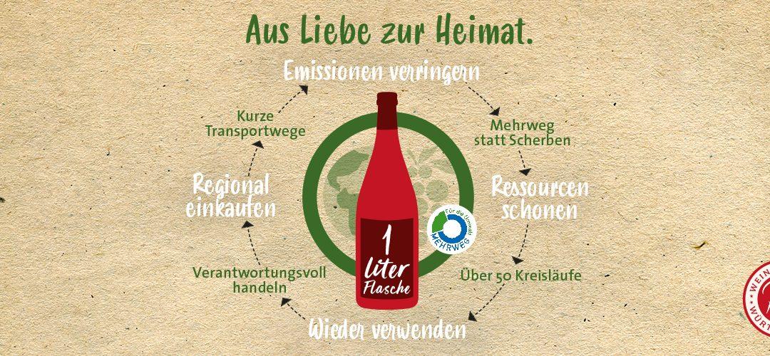 Wein in der Mehrwegflasche schont die Umwelt